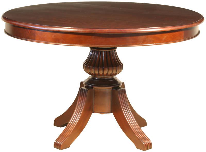Supany Table